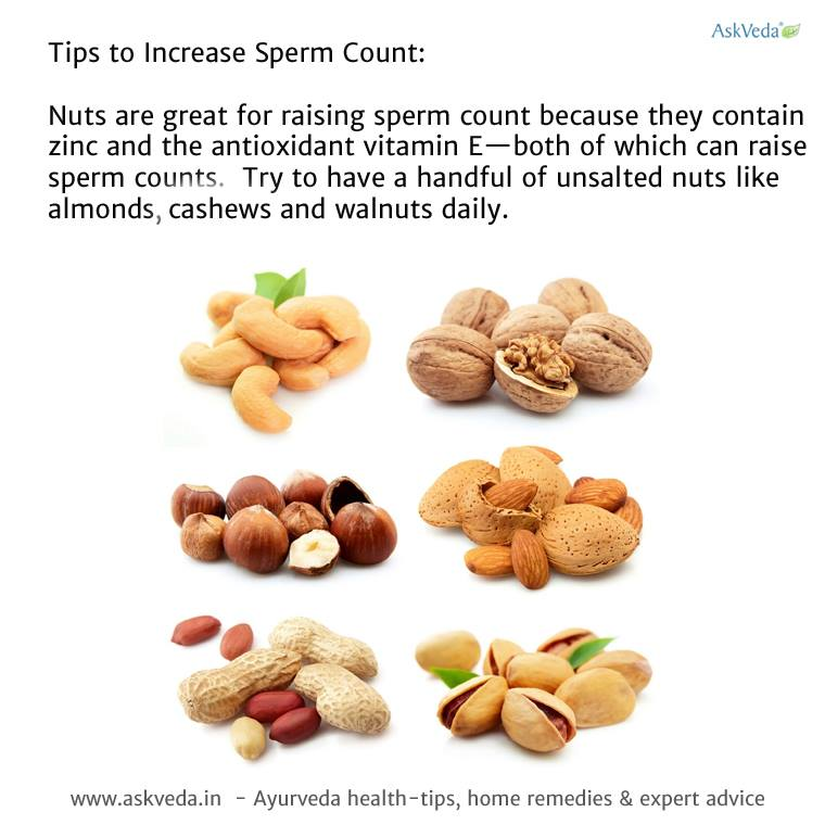Wildberry reccomend Count increase sperm zinc