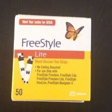 best of Testing free Diabeates style strips