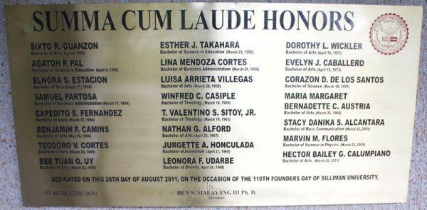 best of Laude magna cum laude Cum vs