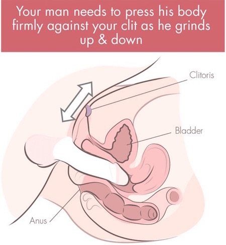 How do i masturbate my clitoris Masturbation