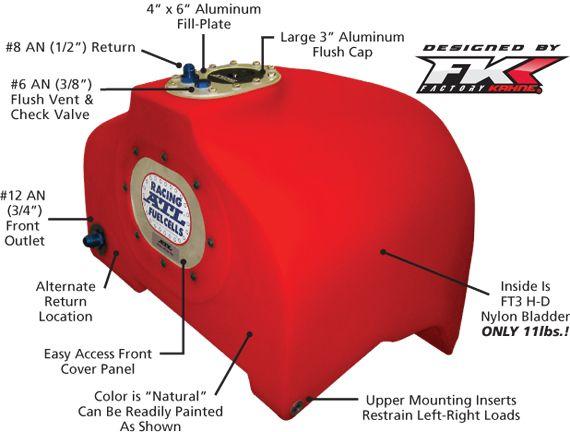 Ref reccomend Midget fuel cells